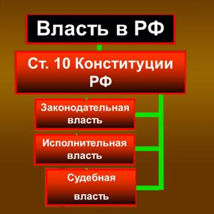 Органы власти Ершовки